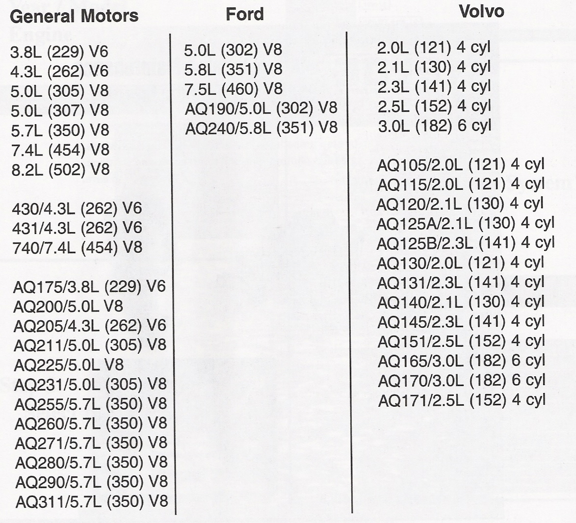 1968 1991 volvo penta all gas single duo prop stern drive repair rh auto repair manuals com Volvo Penta Wiring-Diagram Volvo Penta Engine Diagram