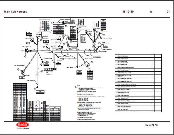 1999 - 2014 Peterbilt 387 Main Cab Wiring Diagram