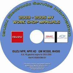 2003 2005 isuzu n series gmc chevrolet w series 6 0l. Black Bedroom Furniture Sets. Home Design Ideas