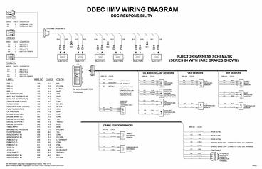 [SCHEMATICS_48EU]  Detroit Diesel DDEC III IV with Jake Brake Engine/Cab Wiring Diagram  Schematic, Laminated | Wiring Schematic Ddec |  | Auto-Repair-Manuals.com