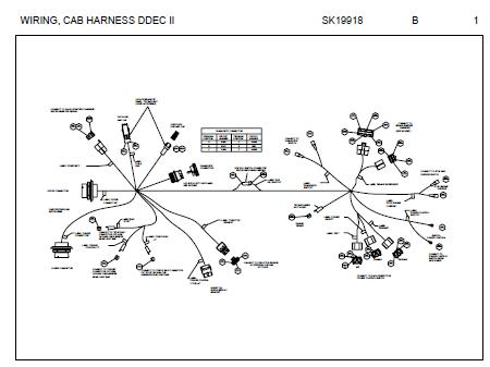 peterbilt cab harness connector schematic for models with DDEC V Engine Harness Schematic  Fuse Box Diagram DDEC 2 Pinouts DDEC V