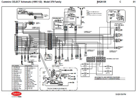 1995 5 peterbilt 379 family 357 375 377 378 379 cummins n14 celect wiring diagram