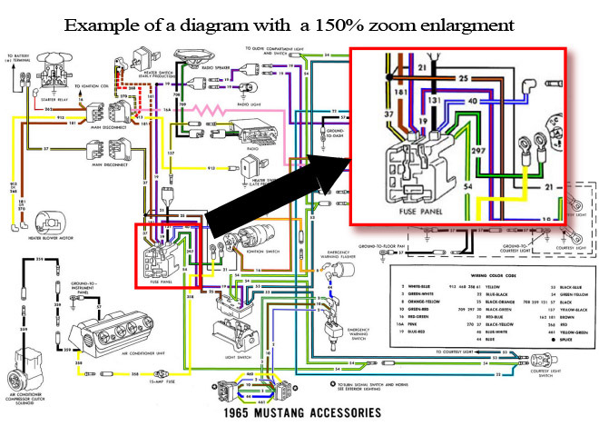 colorized wiring example 1965 ford mustang wiring diagram 1999 mustang gt wiring diagram 1965 ford mustang wiring diagrams at crackthecode.co